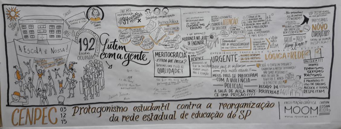 Em atividade no Cenpec, jovens falam sobre sua mobilização em defesa da educação pública