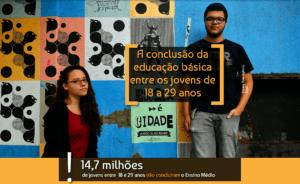 Boletim Educação e Pesquisa 01  - 14,7 milhões  de jovens entre  18 e 29 anos não concluíram o Ensino Médio