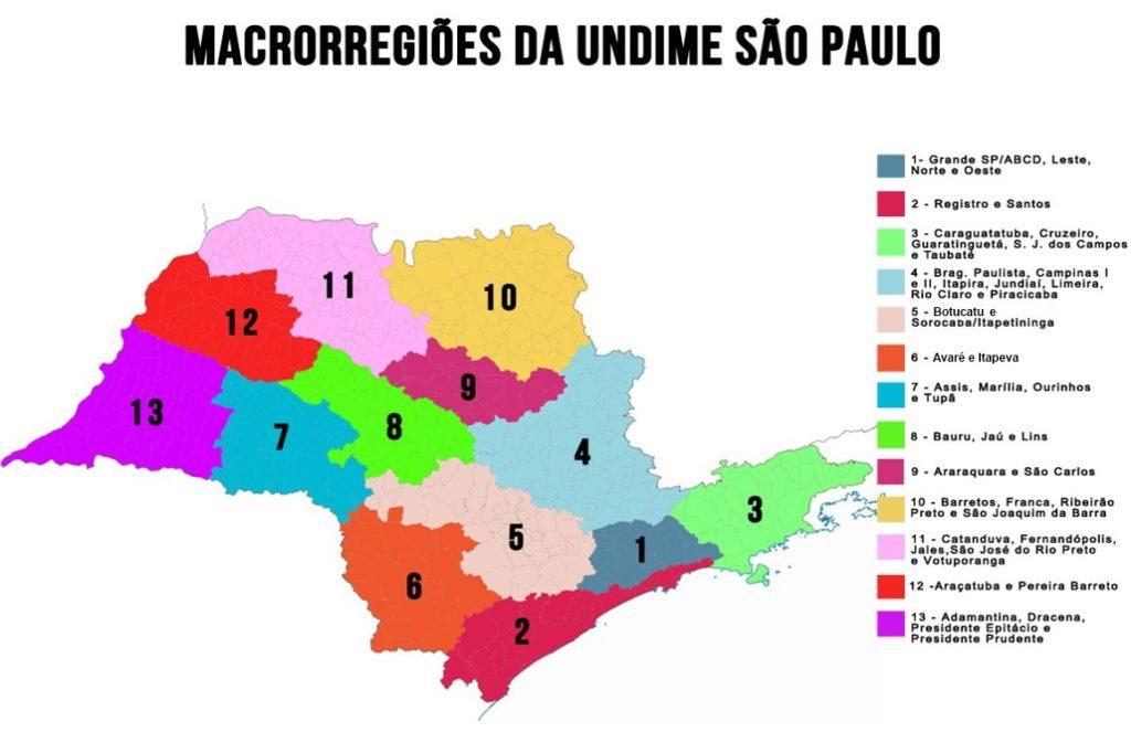 Macrorregiões da Undime São Paulo.