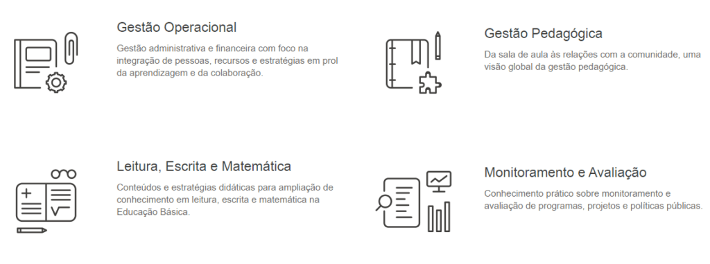 Percursos formativos do ambiente Polo.