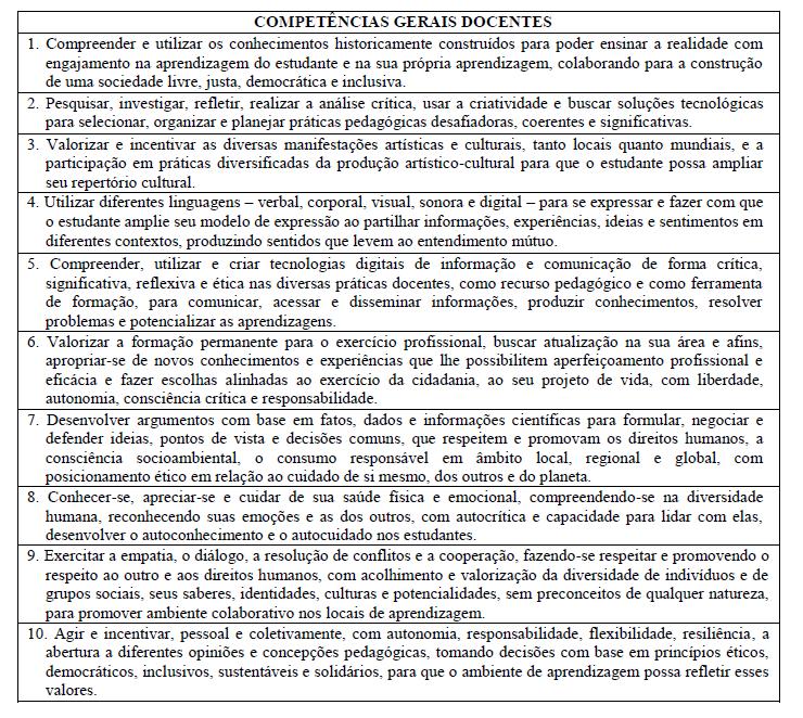 Competências Gerais Docentes da BNC-Formação.