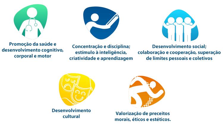 Esporte e educação: que habilidades o esporte propicia para a criança e o adolescente?