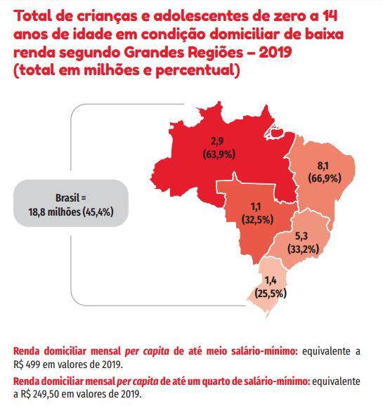 Imagem do mapa do Brasil com percentuais, por região, de crianças de zero a 14 anos de idade em condições domiciliar de baixa renda segundo Grandes Regiões, do Cenário da Infância e Adolescência no Brasil 2020.