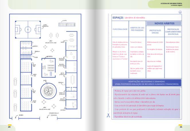 modelo de planta escolar
